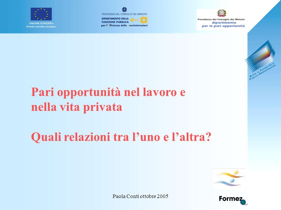 Paola Conti ottobre 2005 Pari opportunità nel lavoro e nella vita privata Quali relazioni tra l'uno e l'altra?