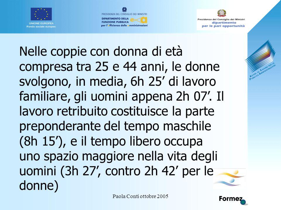 Paola Conti ottobre 2005 Nelle coppie con donna di età compresa tra 25 e 44 anni, le donne svolgono, in media, 6h 25' di lavoro familiare, gli uomini appena 2h 07'.