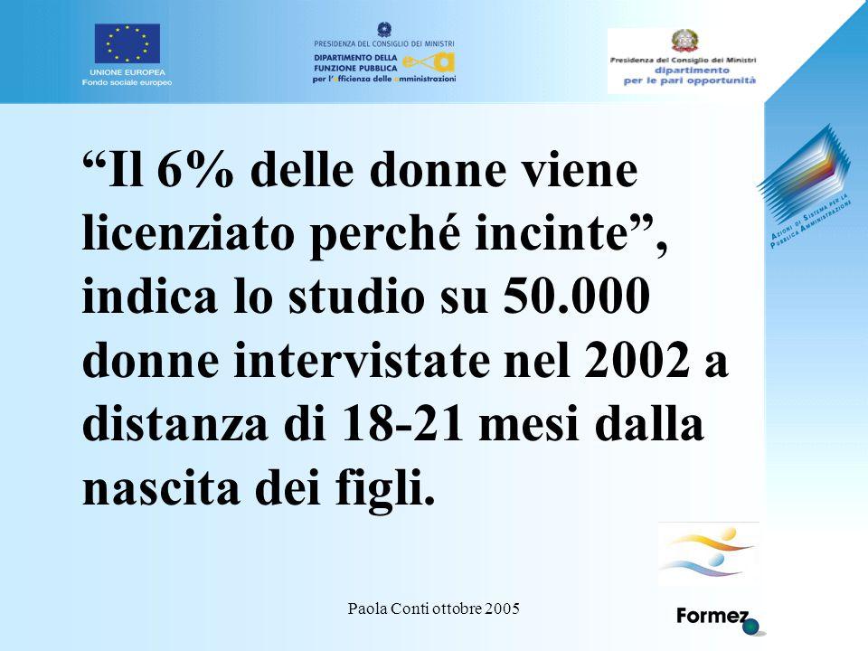 Paola Conti ottobre 2005 Il 6% delle donne viene licenziato perché incinte , indica lo studio su 50.000 donne intervistate nel 2002 a distanza di 18-21 mesi dalla nascita dei figli.