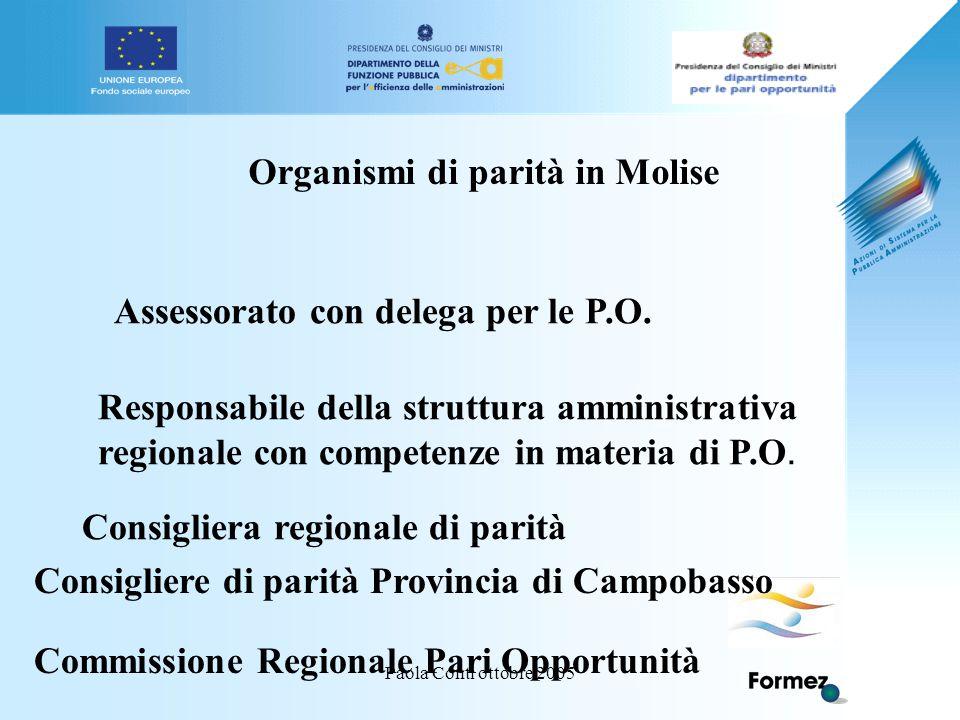 Paola Conti ottobre 2005 Assessorato con delega per le P.O.