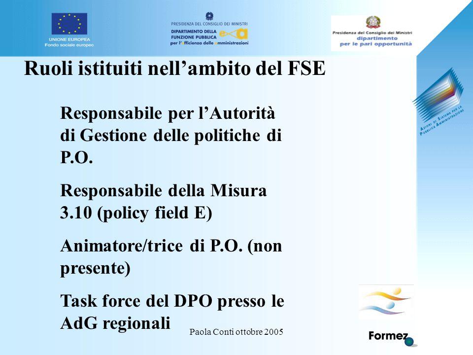 Paola Conti ottobre 2005 Responsabile per l'Autorità di Gestione delle politiche di P.O.