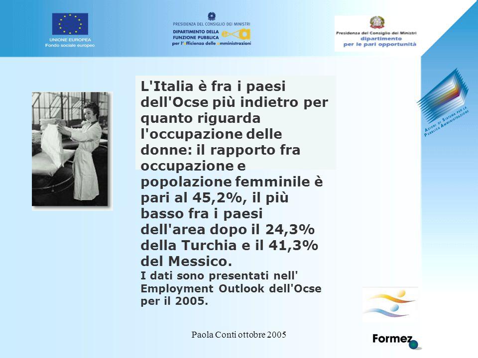Paola Conti ottobre 2005 L Italia è fra i paesi dell Ocse più indietro per quanto riguarda l occupazione delle donne: il rapporto fra occupazione e popolazione femminile è pari al 45,2%, il più basso fra i paesi dell area dopo il 24,3% della Turchia e il 41,3% del Messico.