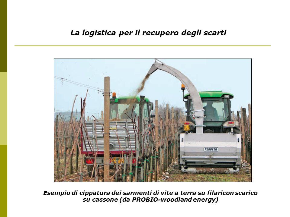 La logistica per il recupero degli scarti Esempio di cippatura dei sarmenti di vite a terra su filaricon scarico su cassone (da PROBIO-woodland energy)