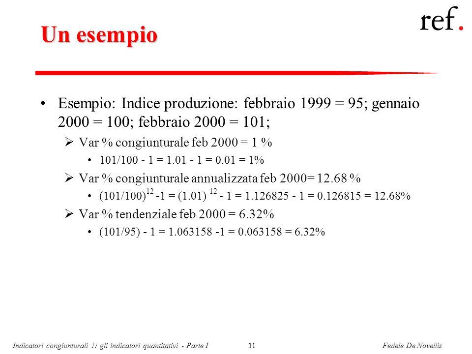 Fedele De NovellisIndicatori congiunturali 1: gli indicatori quantitativi - Parte I11 Un esempio Esempio: Indice produzione: febbraio 1999 = 95; gennaio 2000 = 100; febbraio 2000 = 101;  Var % congiunturale feb 2000 = 1 % 101/100 - 1 = 1.01 - 1 = 0.01 = 1%  Var % congiunturale annualizzata feb 2000= 12.68 % (101/100) 12 -1 = (1.01) 12 - 1 = 1.126825 - 1 = 0.126815 = 12.68%  Var % tendenziale feb 2000 = 6.32% (101/95) - 1 = 1.063158 -1 = 0.063158 = 6.32%