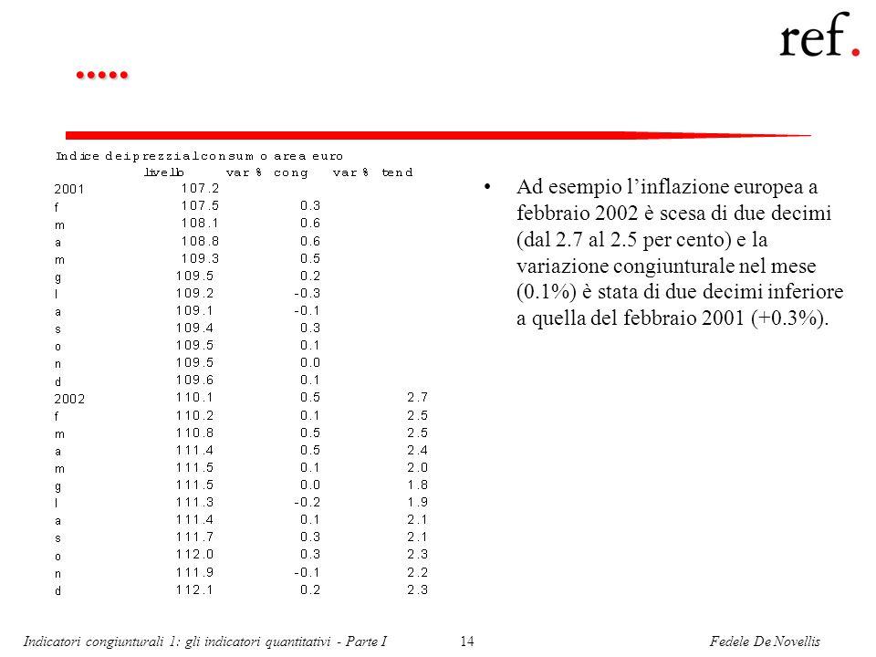 Fedele De NovellisIndicatori congiunturali 1: gli indicatori quantitativi - Parte I14.....