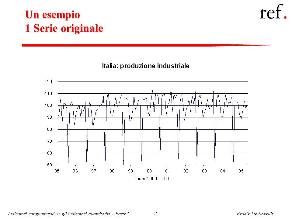 Fedele De NovellisIndicatori congiunturali 1: gli indicatori quantitativi - Parte I21 Un esempio 1 Serie originale