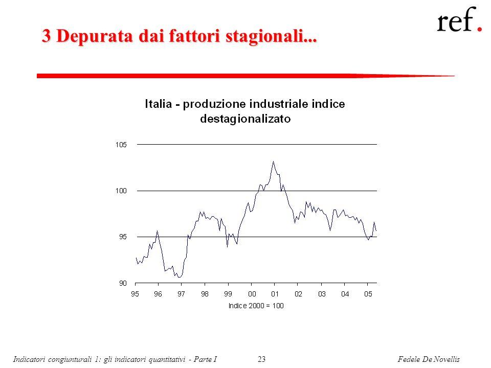 Fedele De NovellisIndicatori congiunturali 1: gli indicatori quantitativi - Parte I23 3 Depurata dai fattori stagionali...