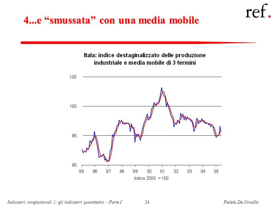 Fedele De NovellisIndicatori congiunturali 1: gli indicatori quantitativi - Parte I24 4...e smussata con una media mobile