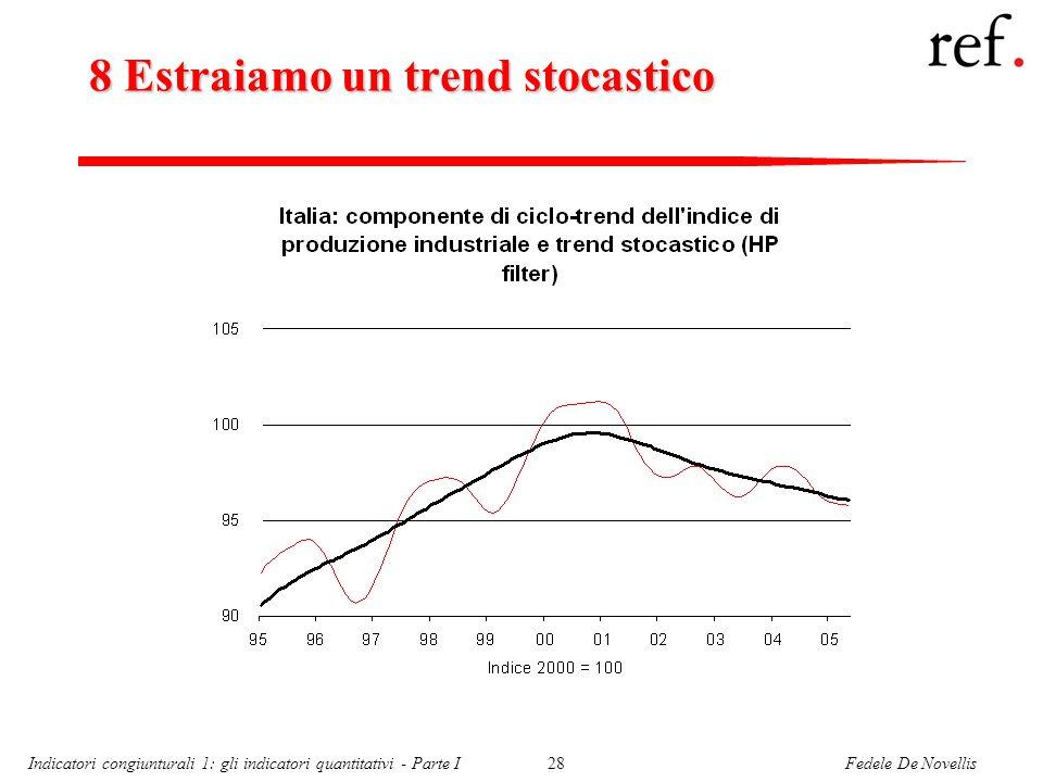 Fedele De NovellisIndicatori congiunturali 1: gli indicatori quantitativi - Parte I28 8 Estraiamo un trend stocastico