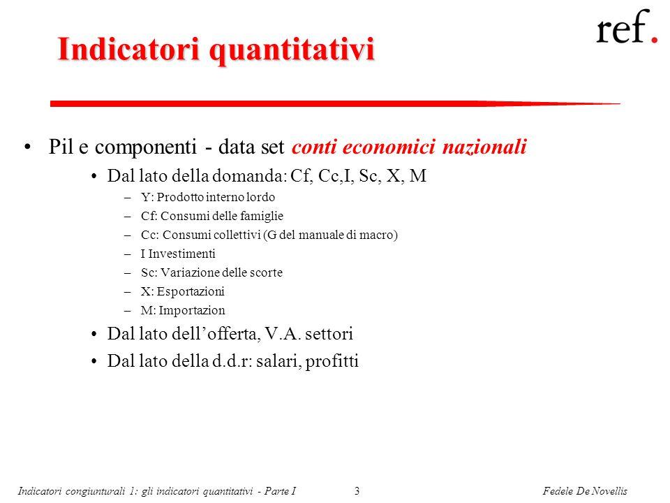 Fedele De NovellisIndicatori congiunturali 1: gli indicatori quantitativi - Parte I3 Indicatori quantitativi Pil e componenti - data set conti economici nazionali Dal lato della domanda: Cf, Cc,I, Sc, X, M –Y: Prodotto interno lordo –Cf: Consumi delle famiglie –Cc: Consumi collettivi (G del manuale di macro) –I Investimenti –Sc: Variazione delle scorte –X: Esportazioni –M: Importazion Dal lato dell'offerta, V.A.