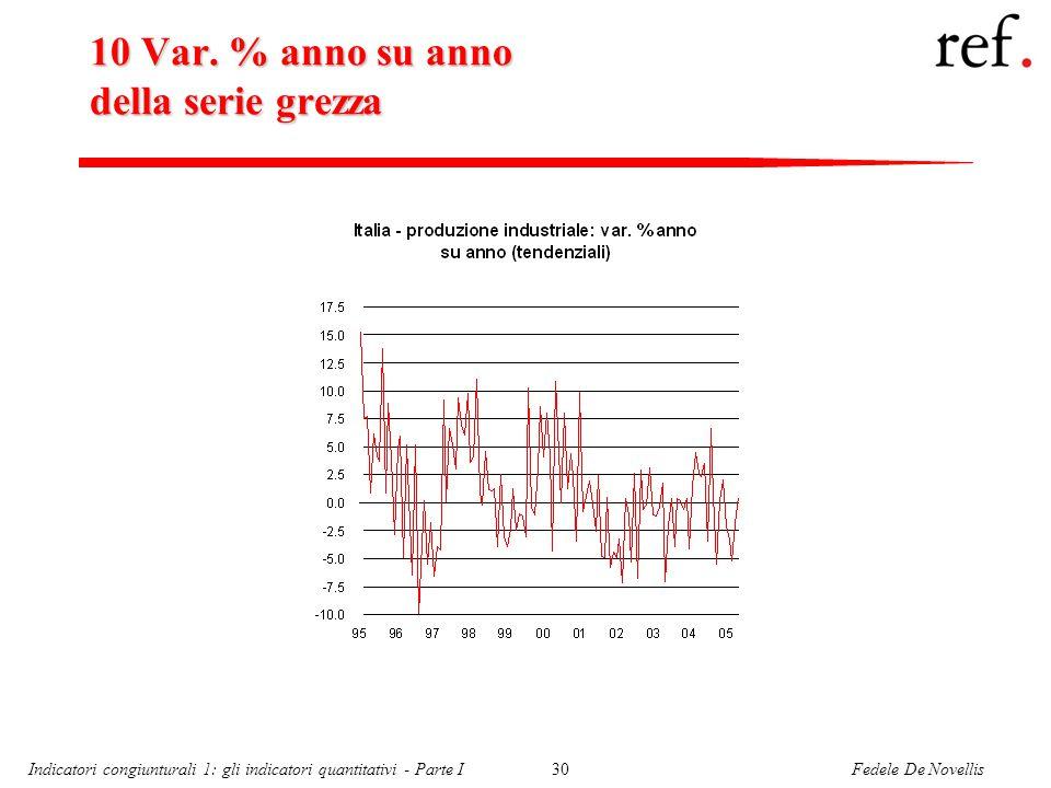 Fedele De NovellisIndicatori congiunturali 1: gli indicatori quantitativi - Parte I30 10 Var.