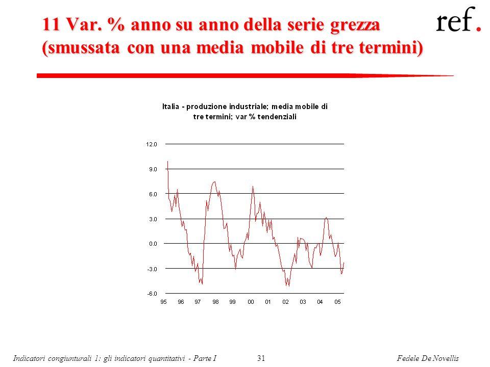 Fedele De NovellisIndicatori congiunturali 1: gli indicatori quantitativi - Parte I31 11 Var.