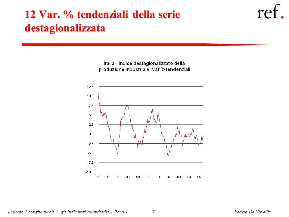 Fedele De NovellisIndicatori congiunturali 1: gli indicatori quantitativi - Parte I32 12 Var.