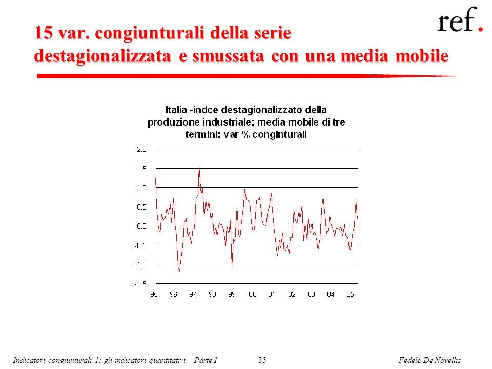 Fedele De NovellisIndicatori congiunturali 1: gli indicatori quantitativi - Parte I35 15 var.