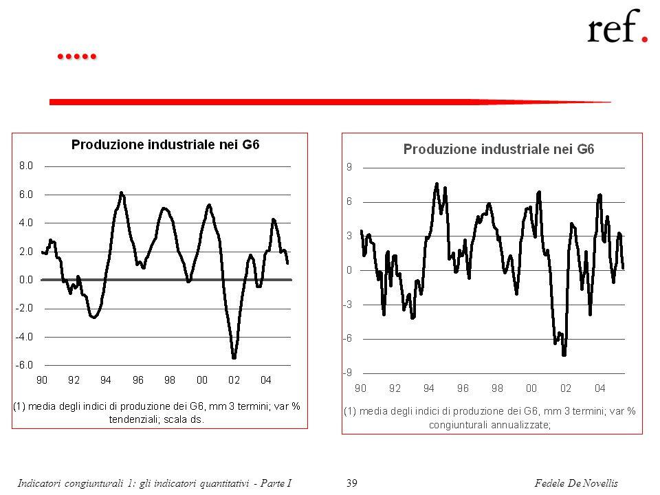Fedele De NovellisIndicatori congiunturali 1: gli indicatori quantitativi - Parte I39.....