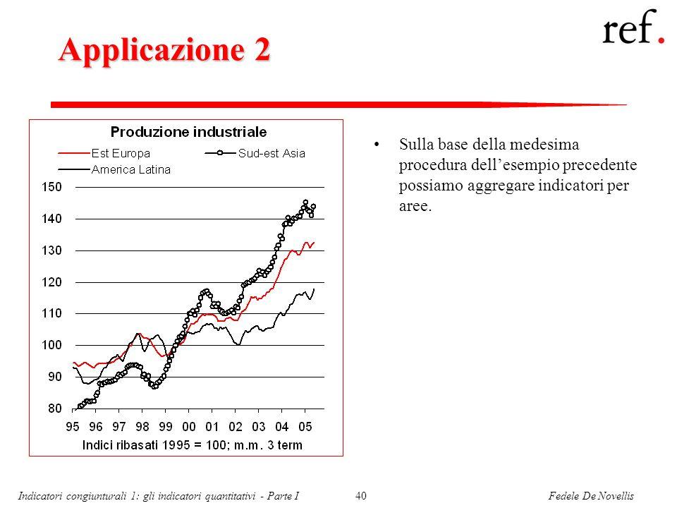 Fedele De NovellisIndicatori congiunturali 1: gli indicatori quantitativi - Parte I40 Applicazione 2 Sulla base della medesima procedura dell'esempio precedente possiamo aggregare indicatori per aree.