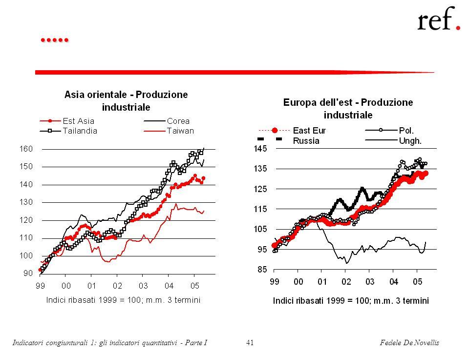 Fedele De NovellisIndicatori congiunturali 1: gli indicatori quantitativi - Parte I41.....
