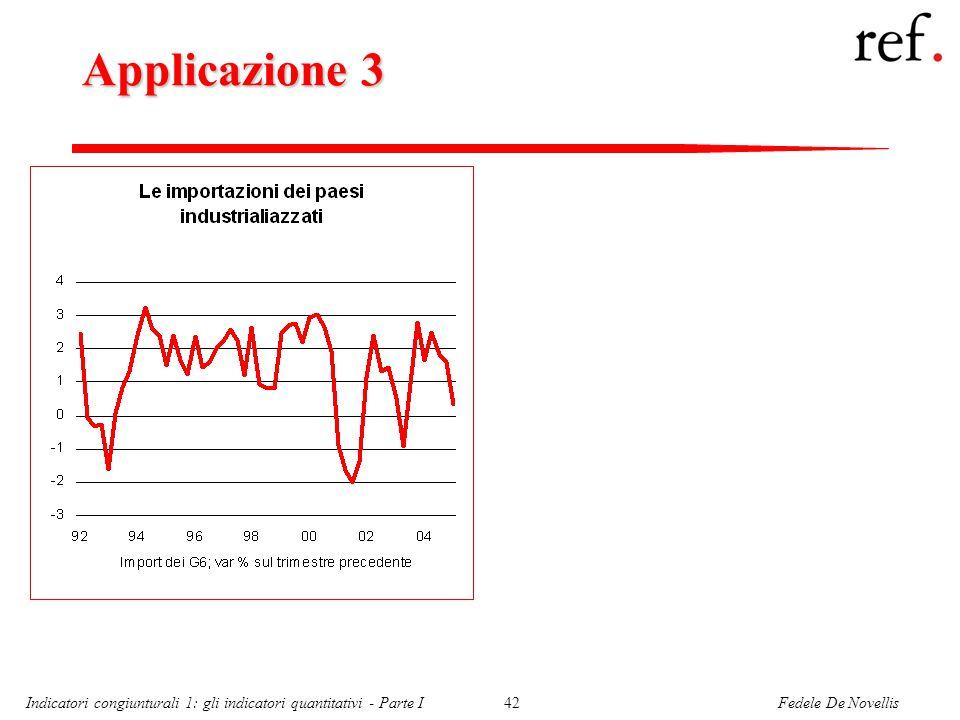 Fedele De NovellisIndicatori congiunturali 1: gli indicatori quantitativi - Parte I42 Applicazione 3
