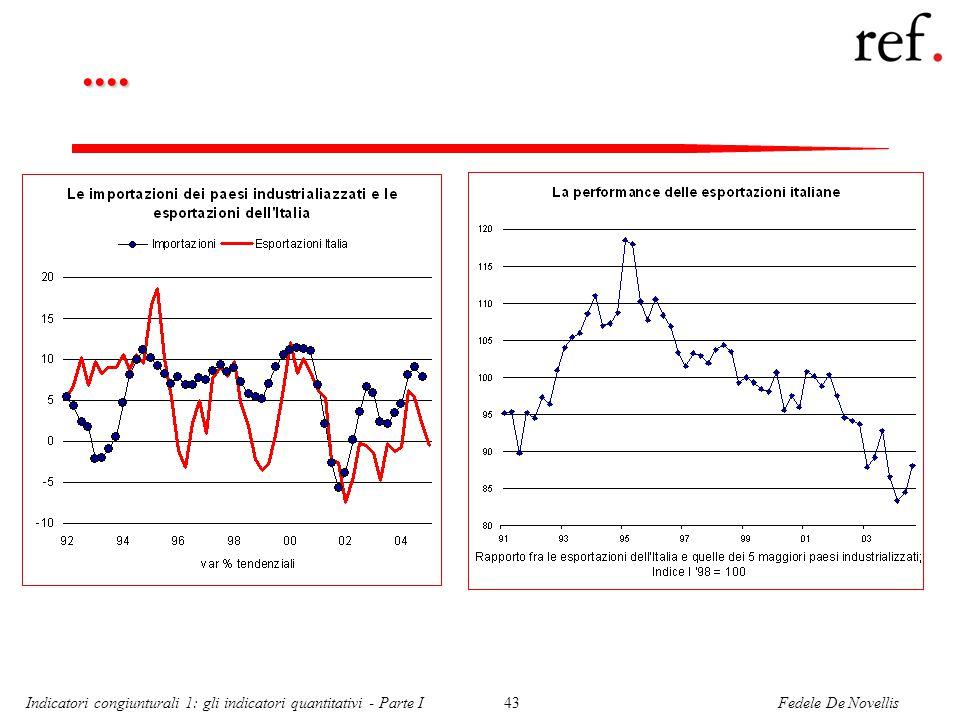 Fedele De NovellisIndicatori congiunturali 1: gli indicatori quantitativi - Parte I43....