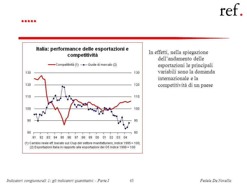 Fedele De NovellisIndicatori congiunturali 1: gli indicatori quantitativi - Parte I45.....