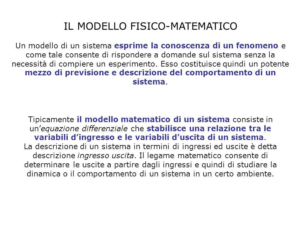 Tipicamente il modello matematico di un sistema consiste in un'equazione differenziale che stabilisce una relazione tra le variabili d'ingresso e le v
