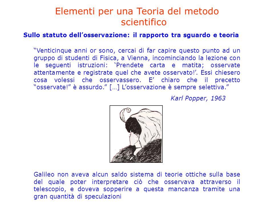 Elementi per una Teoria del metodo scientifico Galileo non aveva alcun saldo sistema di teorie ottiche sulla base del quale poter interpretare ciò che