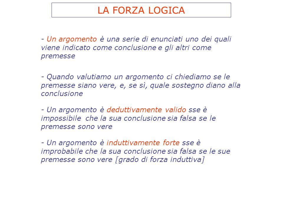 LA FORZA LOGICA - Un argomento è una serie di enunciati uno dei quali viene indicato come conclusione e gli altri come premesse - Quando valutiamo un
