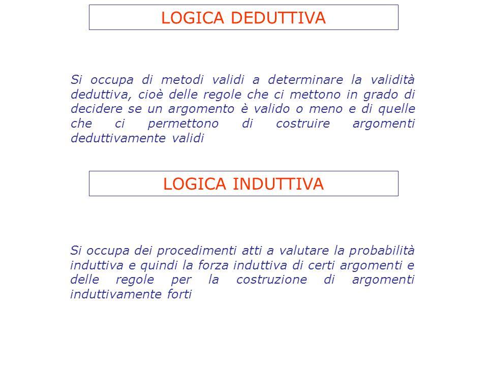 LOGICA DEDUTTIVA Si occupa di metodi validi a determinare la validità deduttiva, cioè delle regole che ci mettono in grado di decidere se un argomento