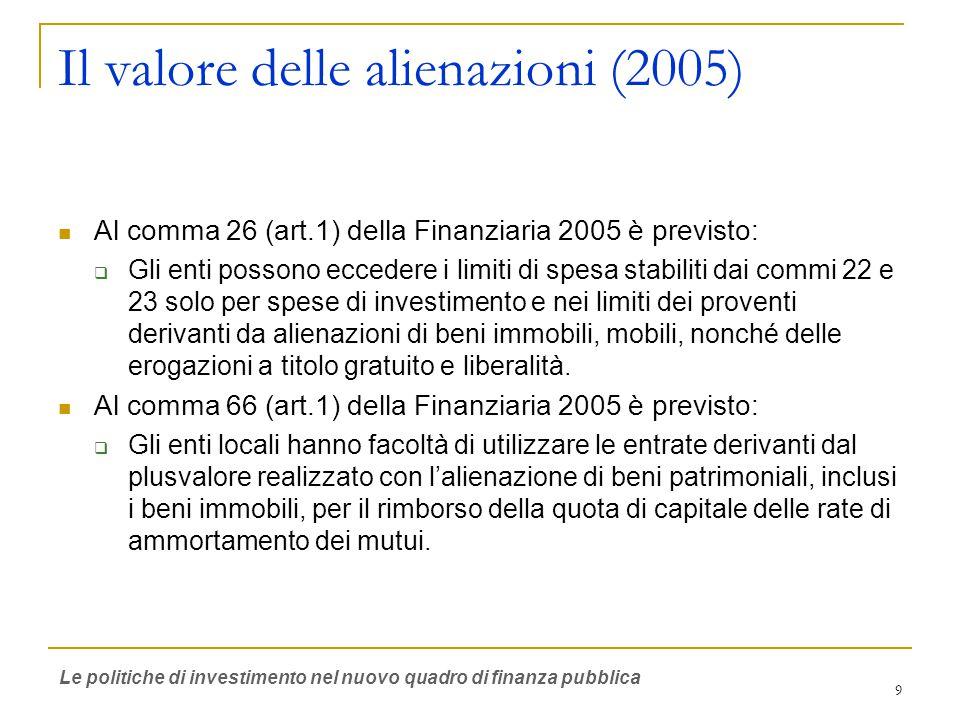 9 Il valore delle alienazioni (2005) Al comma 26 (art.1) della Finanziaria 2005 è previsto:  Gli enti possono eccedere i limiti di spesa stabiliti dai commi 22 e 23 solo per spese di investimento e nei limiti dei proventi derivanti da alienazioni di beni immobili, mobili, nonché delle erogazioni a titolo gratuito e liberalità.