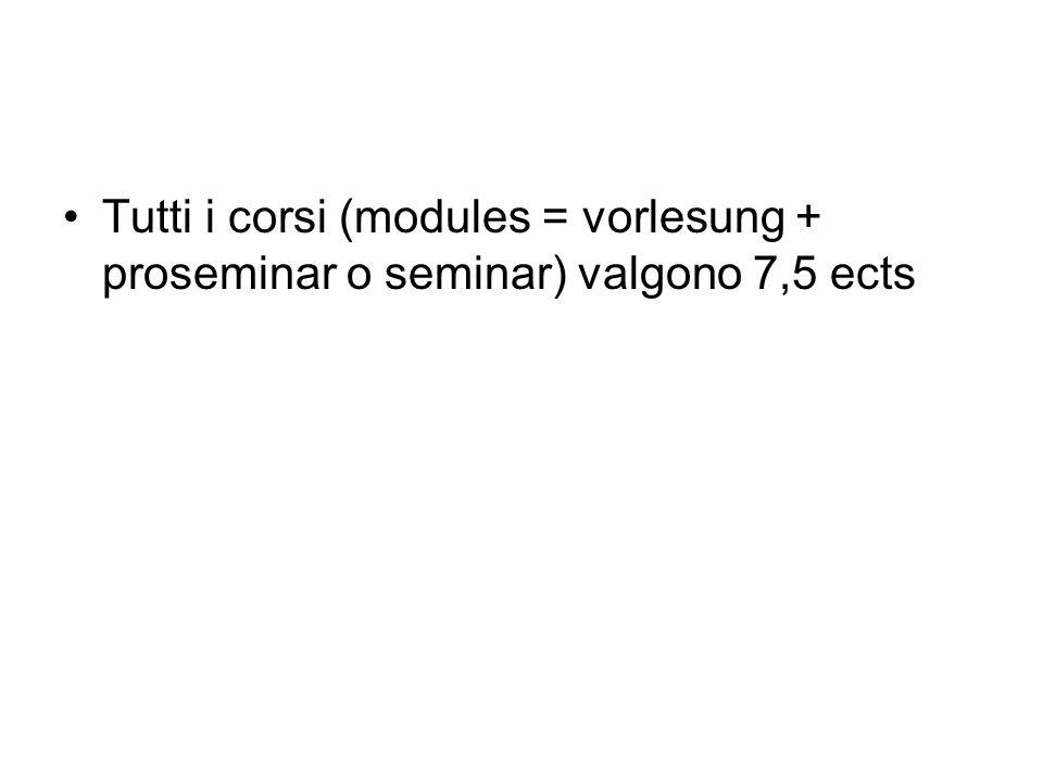 Tutti i corsi (modules = vorlesung + proseminar o seminar) valgono 7,5 ects
