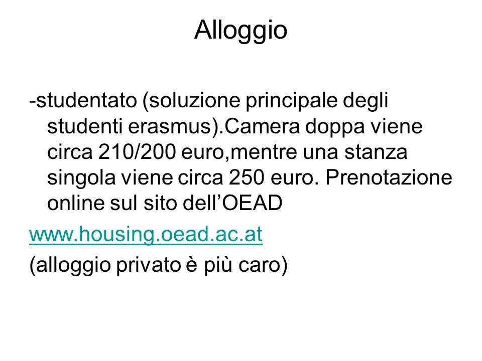 Alloggio -studentato (soluzione principale degli studenti erasmus).Camera doppa viene circa 210/200 euro,mentre una stanza singola viene circa 250 euro.