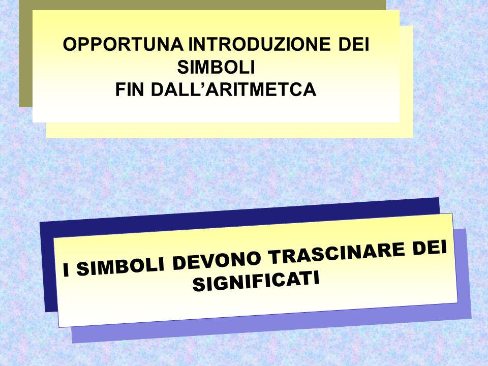 OPPORTUNA INTRODUZIONE DEI SIMBOLI FIN DALL'ARITMETCA I SIMBOLI DEVONO TRASCINARE DEI SIGNIFICATI