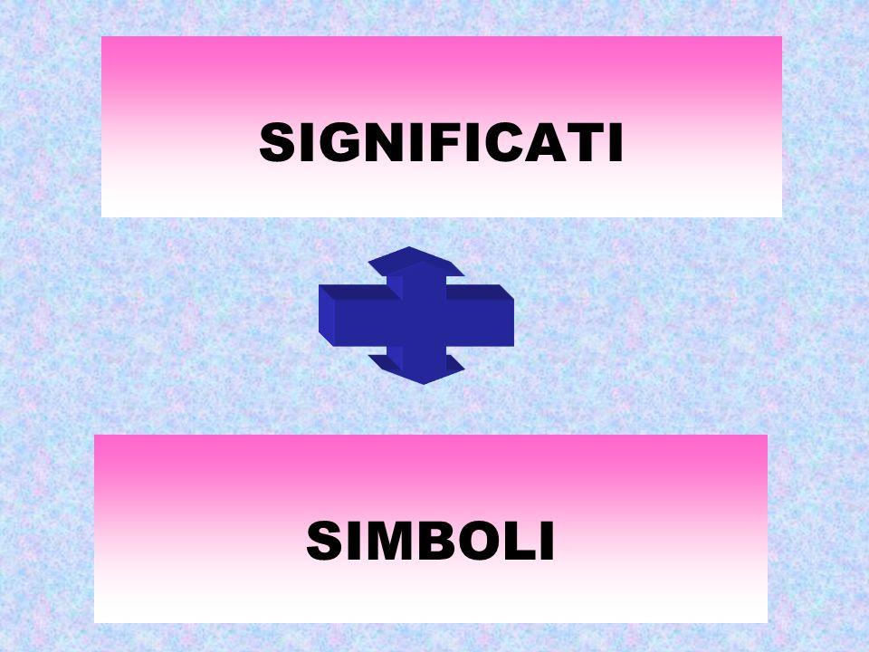 SIGNIFICATI SIMBOLI