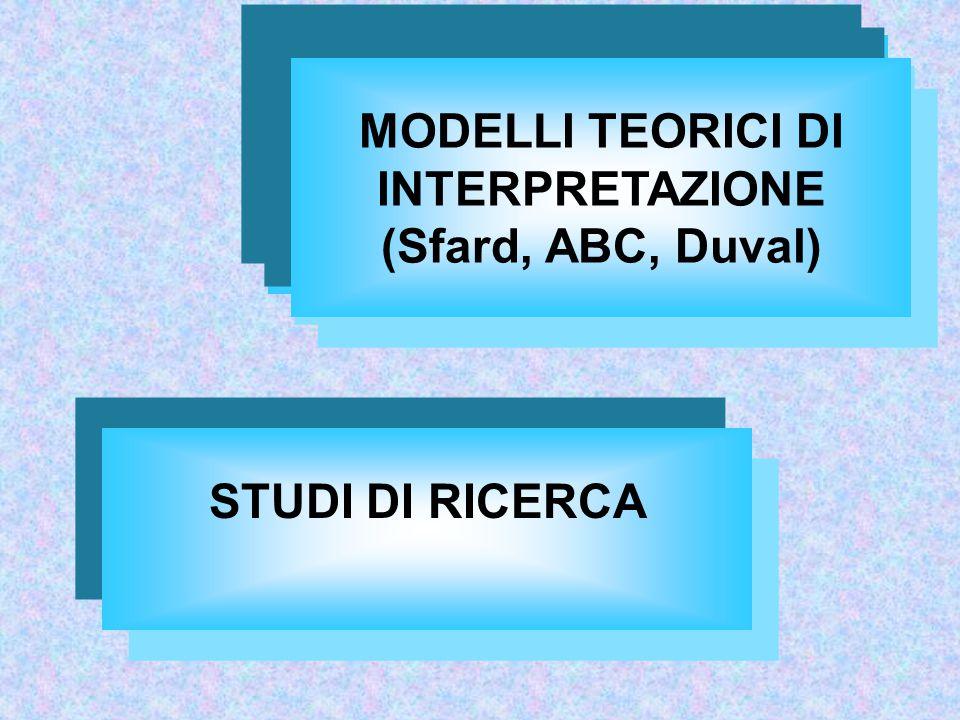 MODELLI TEORICI DI INTERPRETAZIONE (Sfard, ABC, Duval) STUDI DI RICERCA MODELLI TEORICI DI INTERPRETAZIONE (Sfard, ABC, Duval)