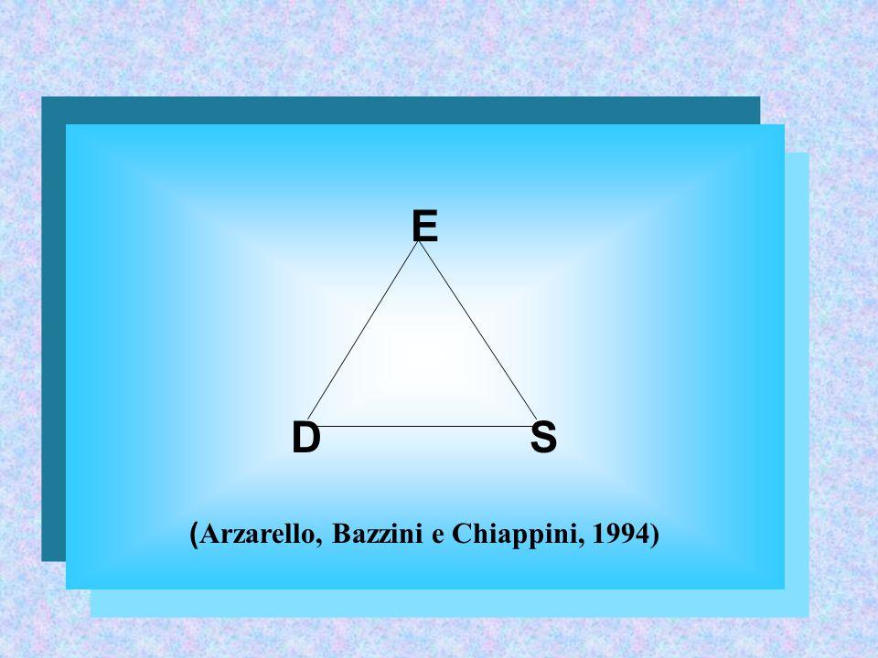 E D S ( Arzarello, Bazzini e Chiappini, 1994)