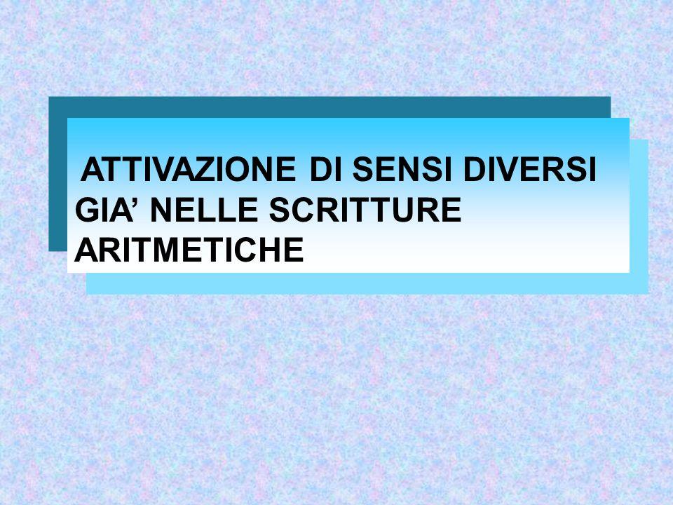 ATTIVAZIONE DI SENSI DIVERSI GIA' NELLE SCRITTURE ARITMETICHE