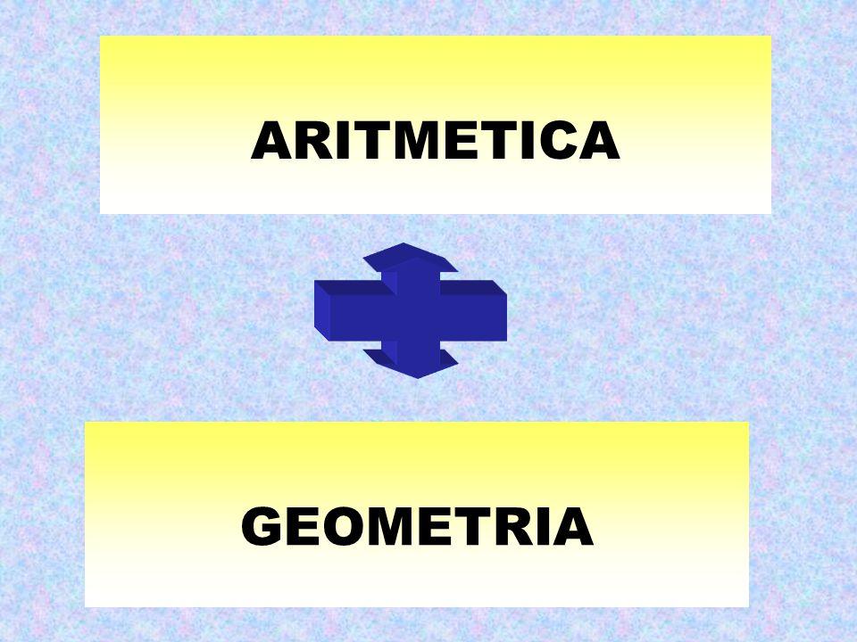 ARITMETICA GEOMETRIA
