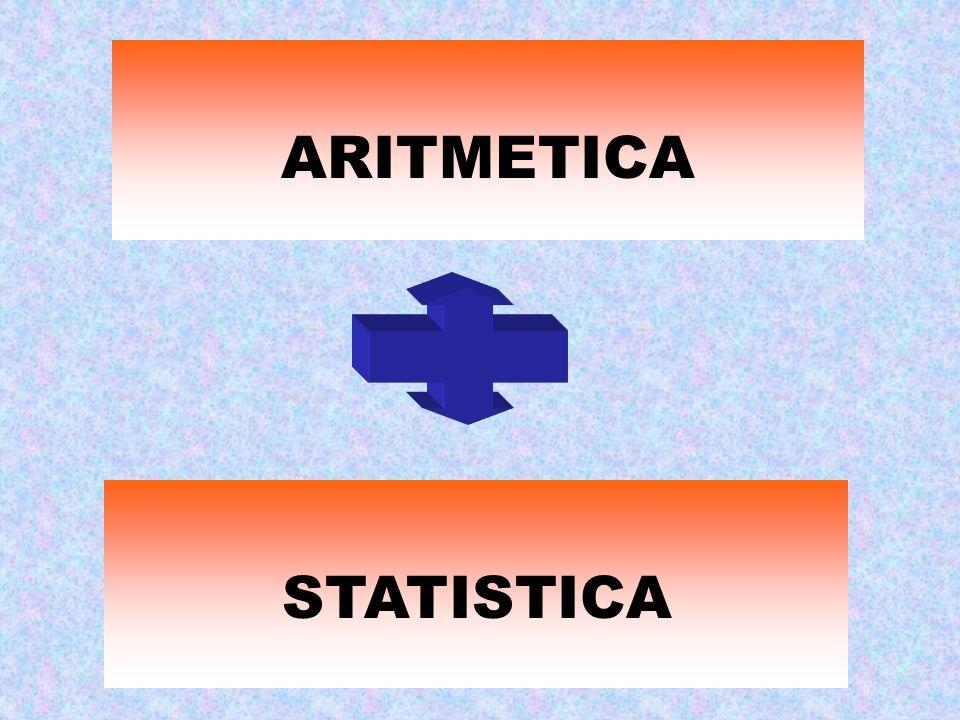 ARITMETICA STATISTICA