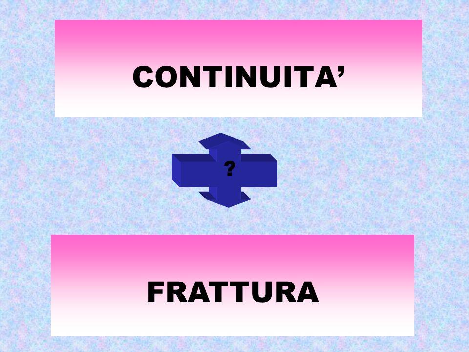 CONTINUITA' FRATTURA ?