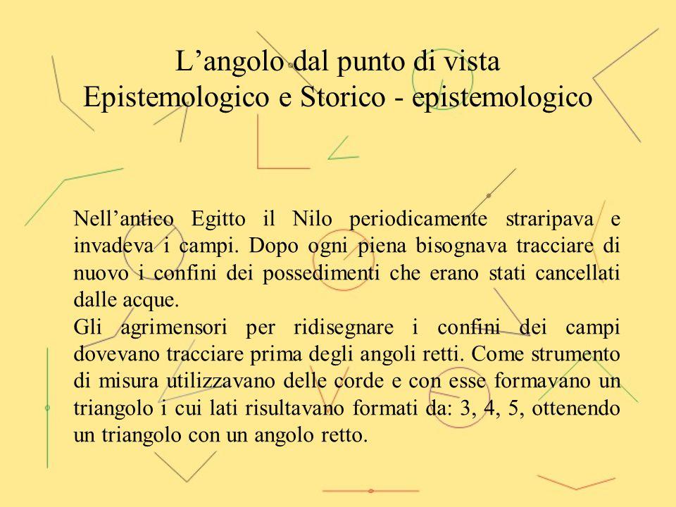 L'angolo dal punto di vista Epistemologico e Storico - epistemologico Nell'antico Egitto il Nilo periodicamente straripava e invadeva i campi. Dopo og