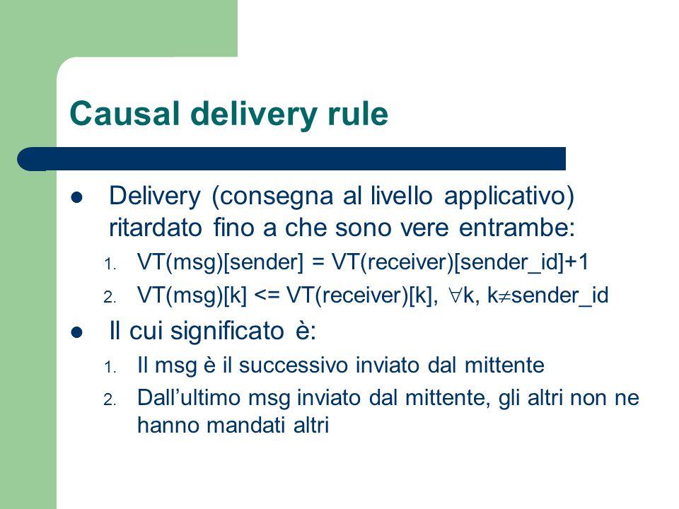 Causal delivery rule Delivery (consegna al livello applicativo) ritardato fino a che sono vere entrambe: 1.