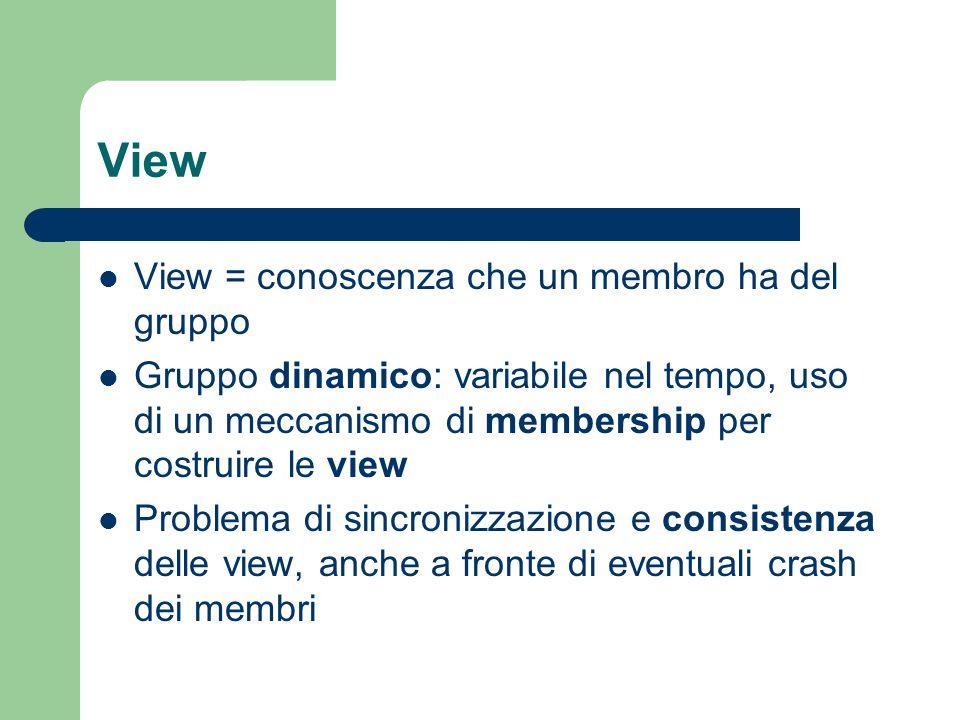 View View = conoscenza che un membro ha del gruppo Gruppo dinamico: variabile nel tempo, uso di un meccanismo di membership per costruire le view Problema di sincronizzazione e consistenza delle view, anche a fronte di eventuali crash dei membri