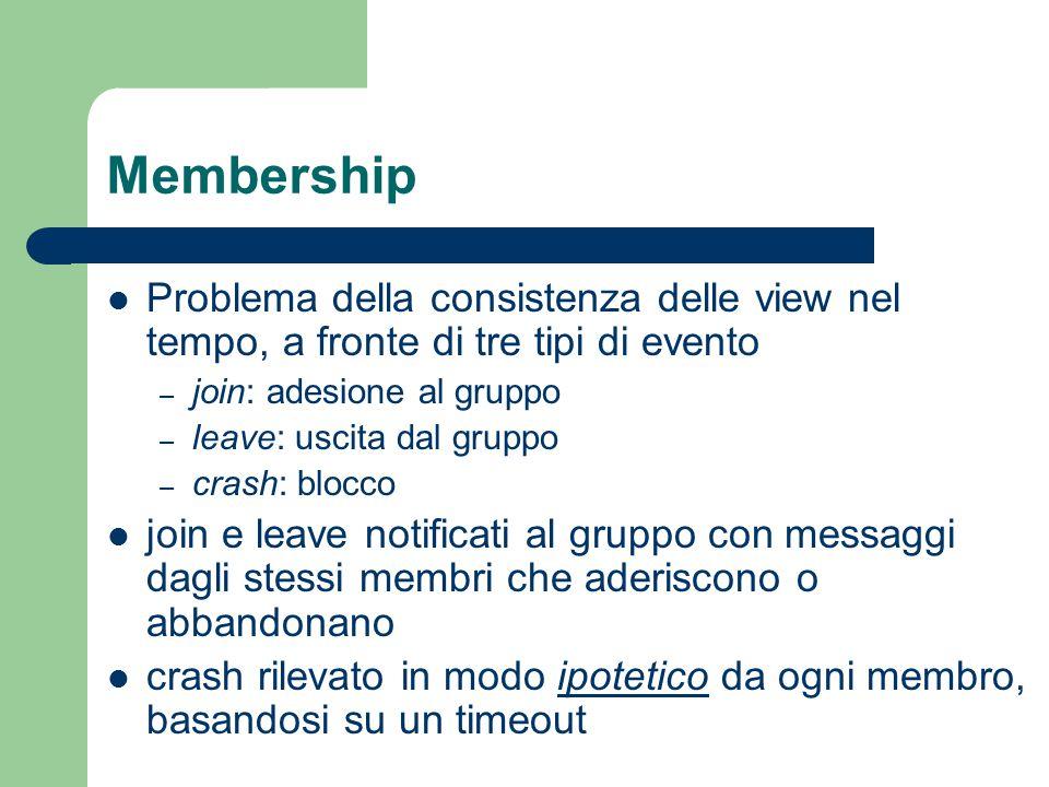 Protocollo per causal order Gruppo in evoluzione nel tempo: necessaria una fase preliminare di scambio di informazioni di clock tra membri.