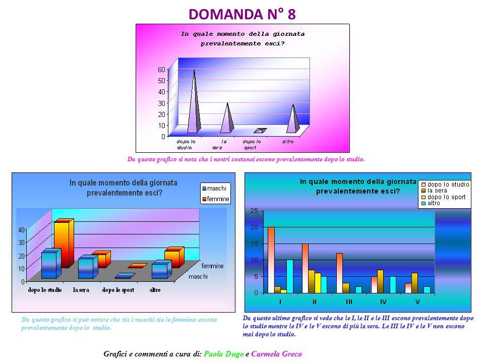 DOMANDA N° 8 Da questo ultimo grafico si vede che le I, le II e le III escono prevalentemente dopo lo studio mentre le IV e le V escono di più la sera