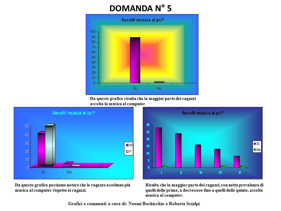 DOMANDA N° 5 Da questo grafico risulta che la maggior parte dei ragazzi ascolta la musica al computer. Da questo grafico possiamo notare che le ragazz