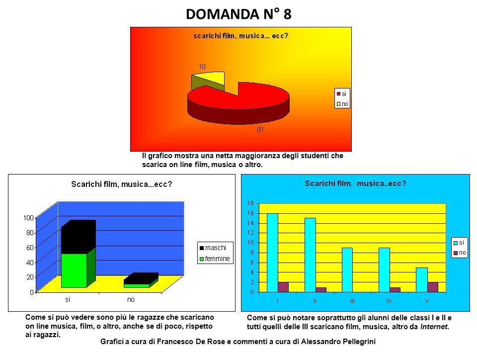 DOMANDA N° 8 Il grafico mostra una netta maggioranza degli studenti che scarica on line film, musica o altro. Come si può vedere sono più le ragazze c