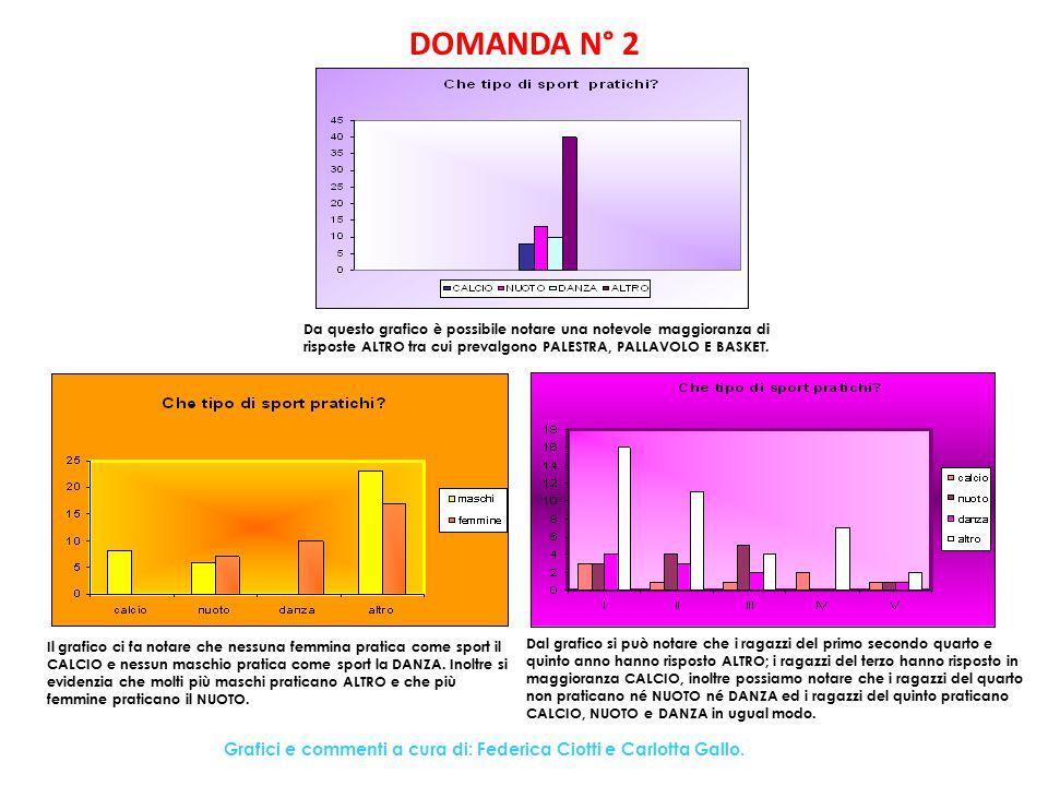DOMANDA N° 2 Dal grafico si può notare che i ragazzi del primo secondo quarto e quinto anno hanno risposto ALTRO; i ragazzi del terzo hanno risposto i