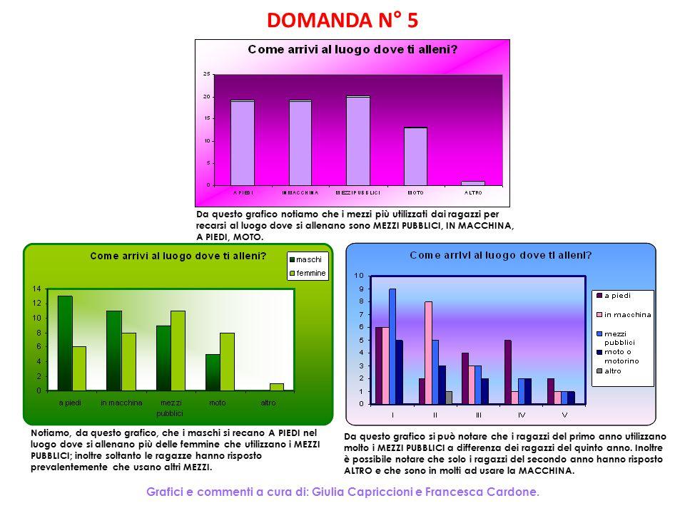 DOMANDA N° 5 Da questo grafico si può notare che i ragazzi del primo anno utilizzano molto i MEZZI PUBBLICI a differenza dei ragazzi del quinto anno.