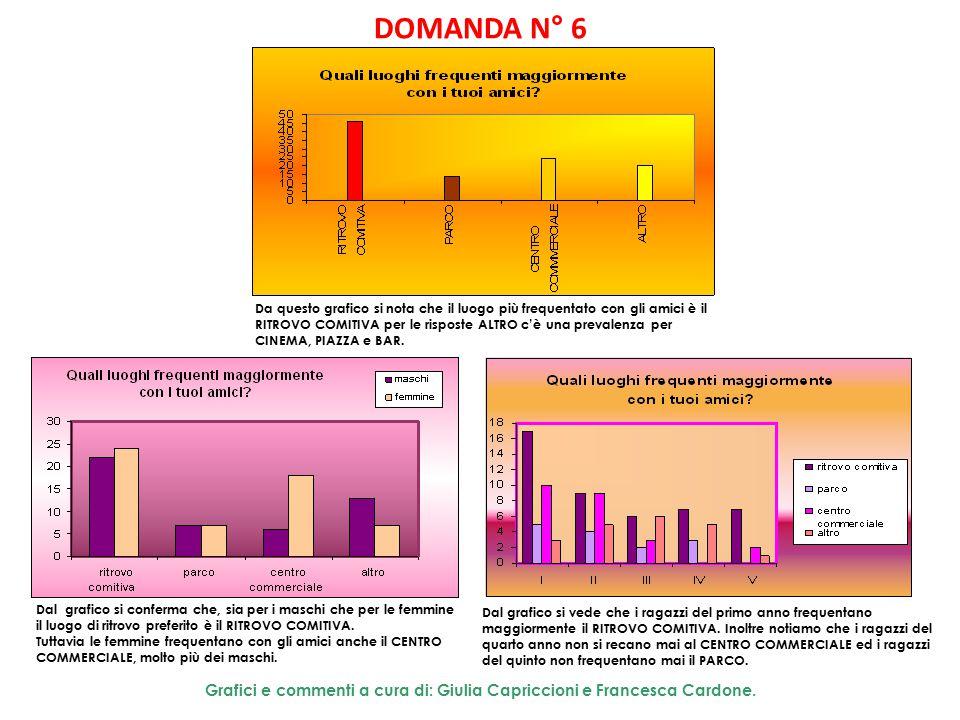 DOMANDA N° 6 Dal grafico si vede che i ragazzi del primo anno frequentano maggiormente il RITROVO COMITIVA. Inoltre notiamo che i ragazzi del quarto a