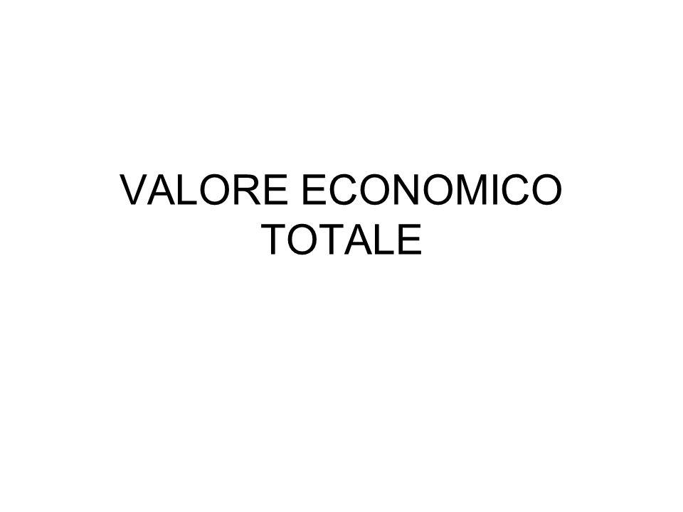 DISPONIBILITA' A PAGARE (DAP) - PREZZO DI MERCATO – SURPLUS DEL CONSUMATORE Prezzo 0 P* Quantità PaPa PbPb (1)= Spesa totale (2)= Surplus del consumatore (1)+(2) = Beneficio totale (2) (1)